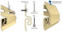 Основні положення по зазорам і кріпленню панелей вінілового сайдинга