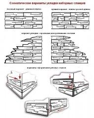 Схема обробки стіни декоративним каменем